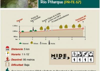 Sendero Nacimiento Rio Pitarque