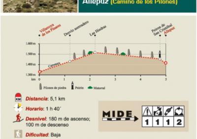 Sendero Villarroya de los Pinares, Ruta de Los Pilones
